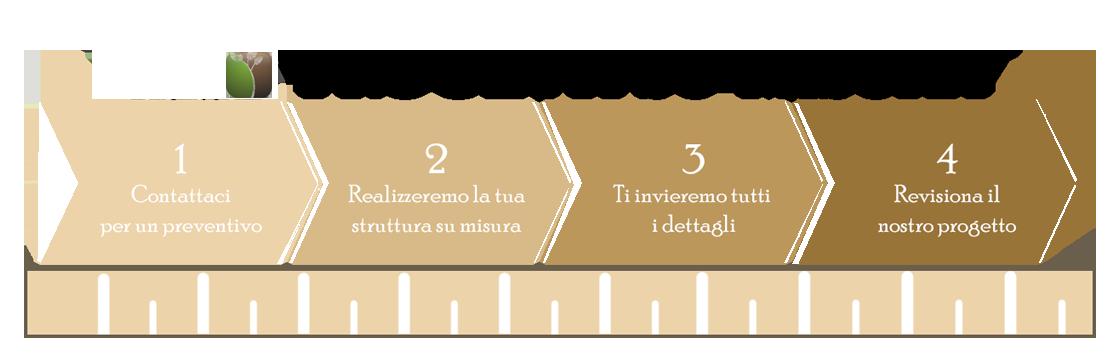 img-progetti-su-misura-1